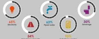 ok - Prima noi - infrastructure_remains_challenge_in_africa_infographic_en