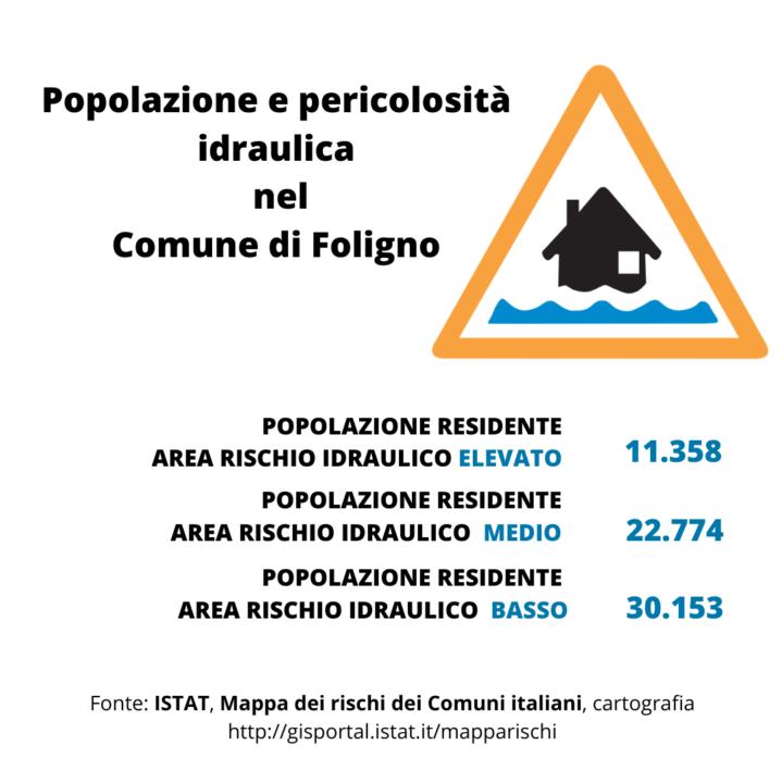 Popolazione rischio frana (P3_P4) Comune di Foligno