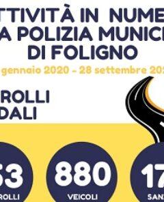 ok - Dati vigili - infografica_page-0001 - Copia